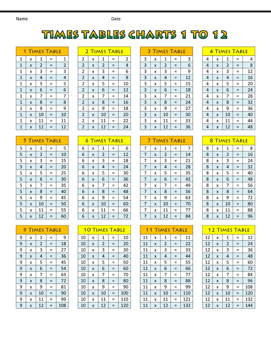 times tables charts to print