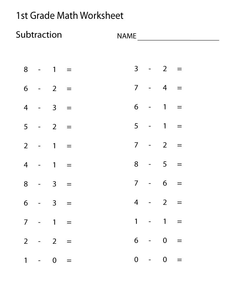 Printable Multiplication Worksheets 1st Grade