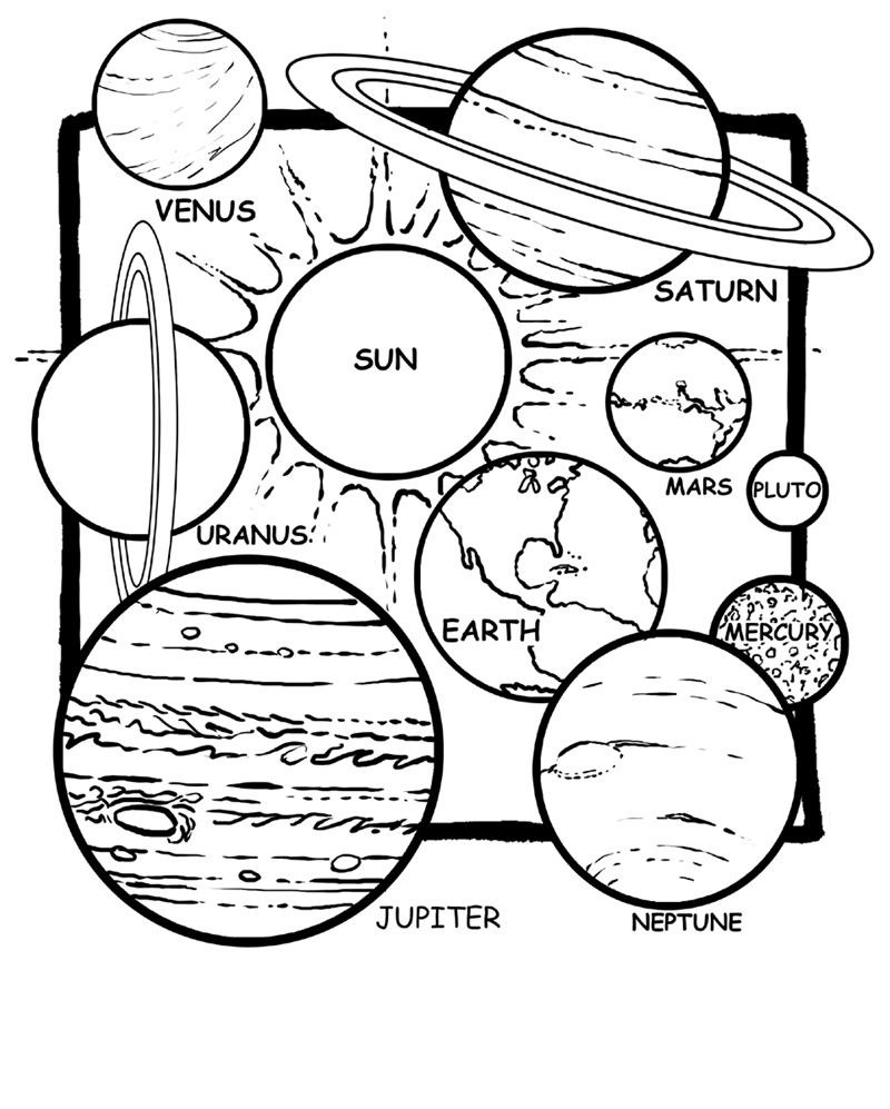 planet coloring pages 2