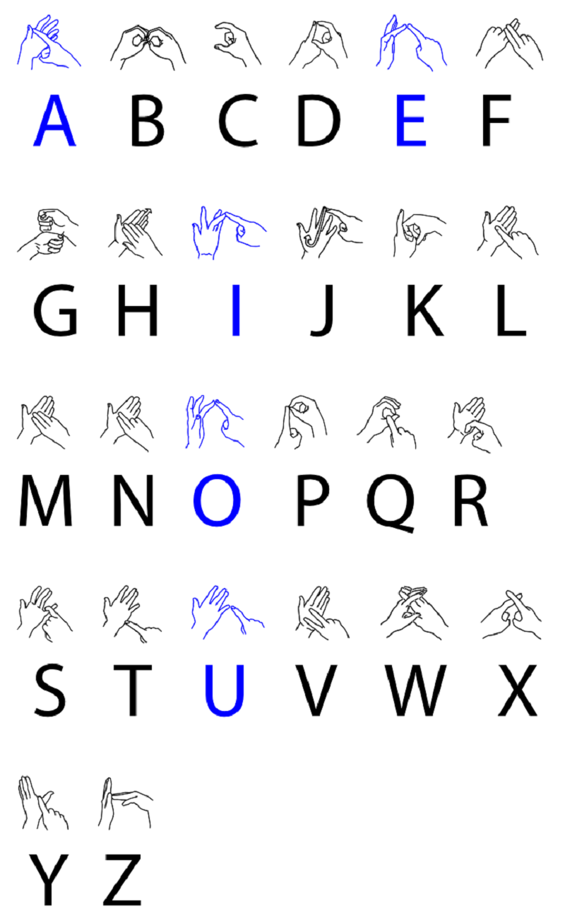 sign Language images 4