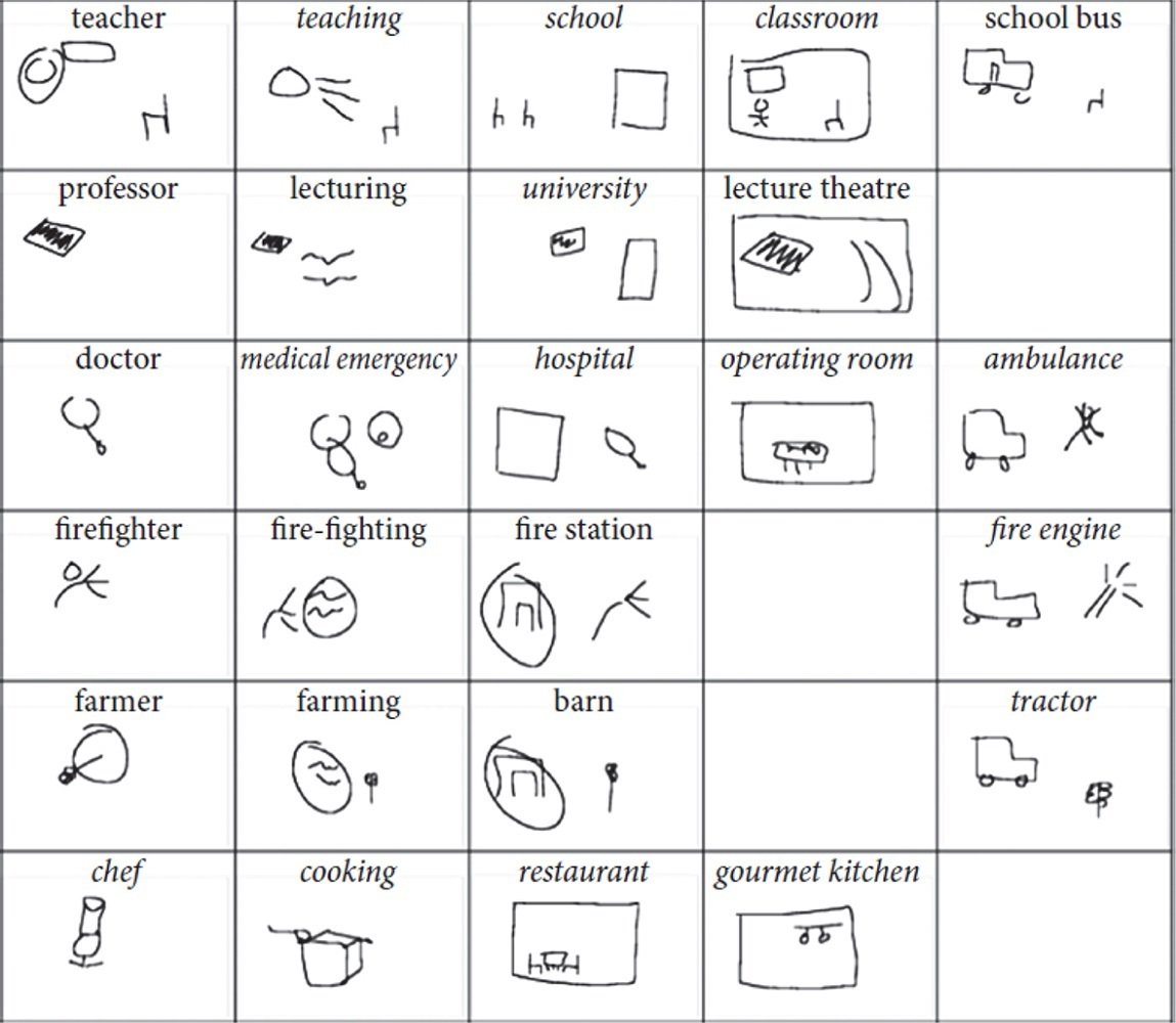 pictionary-words-for-kids-2