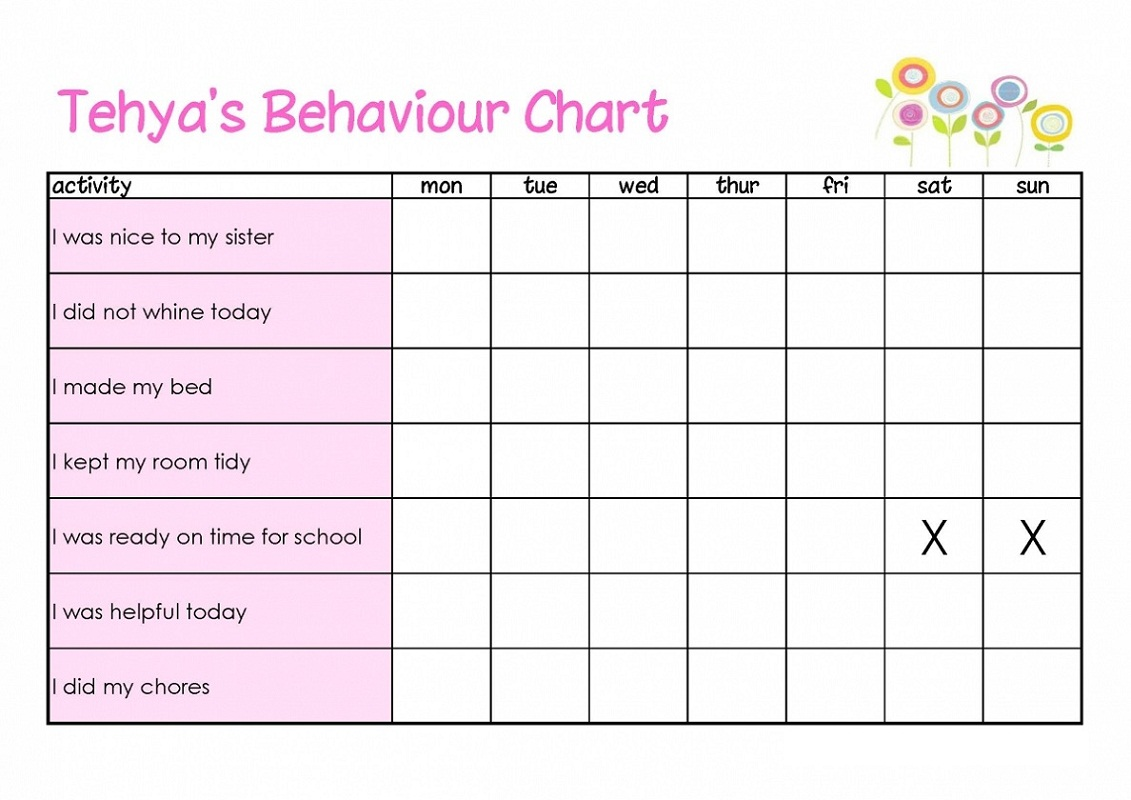 printable behavior charts 1