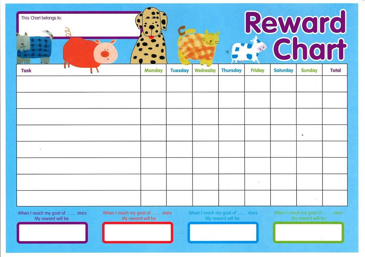reward chart template 1